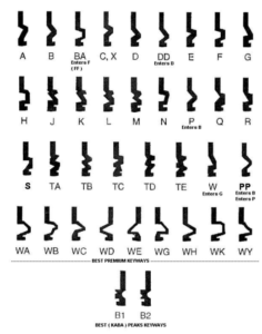 key blank identification chart pictures to pin on pinterest thepinsta. Black Bedroom Furniture Sets. Home Design Ideas